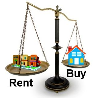 Buying a House versus Renting One